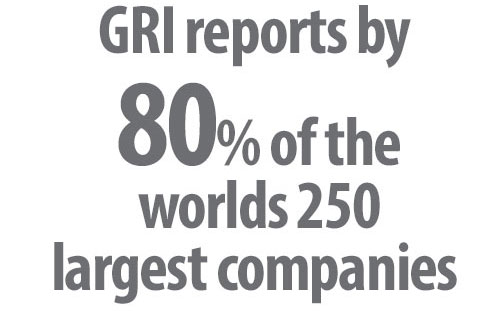 500x500px GRI csr reports by 80 percent of the worlds largest companies